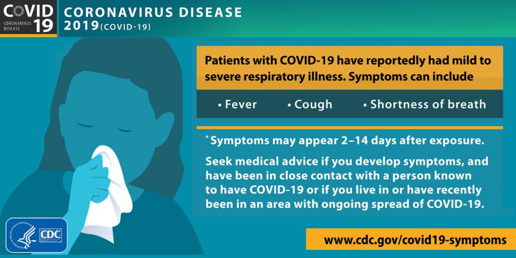 COVID-19 Coronavirus Symptoms